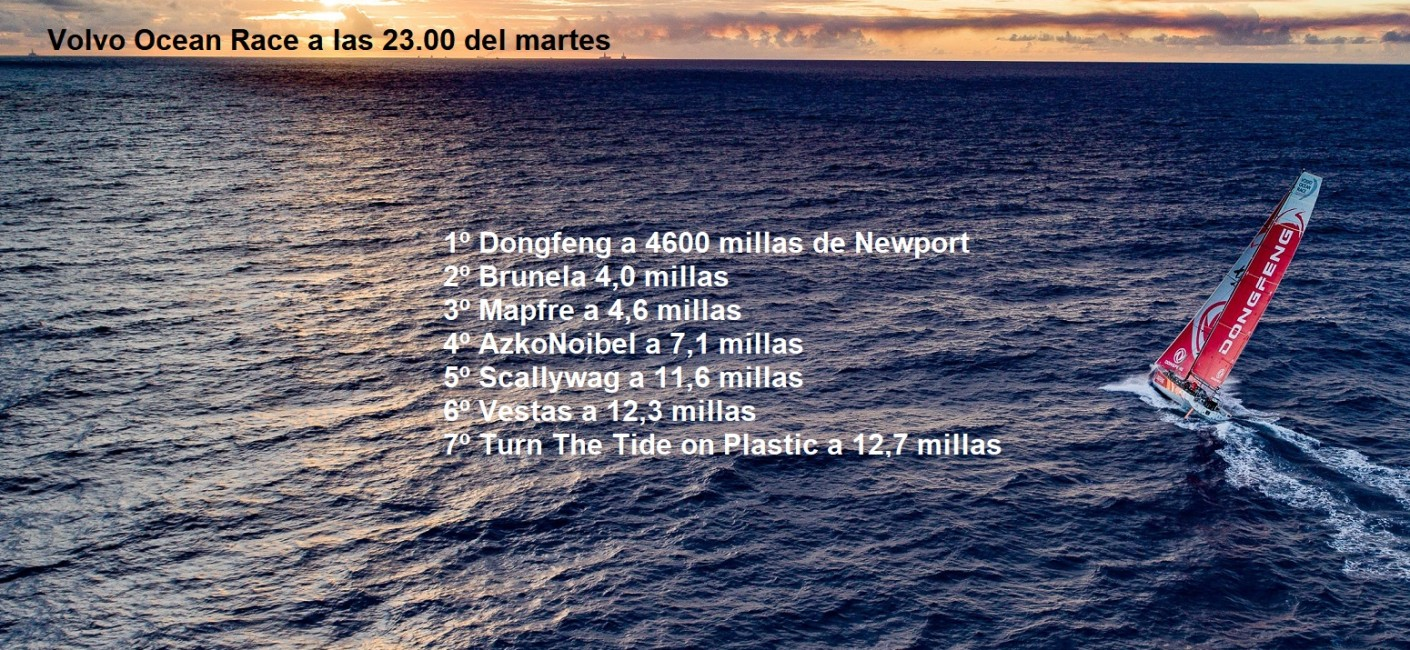 Leg 8 from Itajai to Newport, day 03 on board Dongfeng. 24 April, 2018.